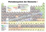 Periodensystem A4 für die Oberstufe, cellophaniert